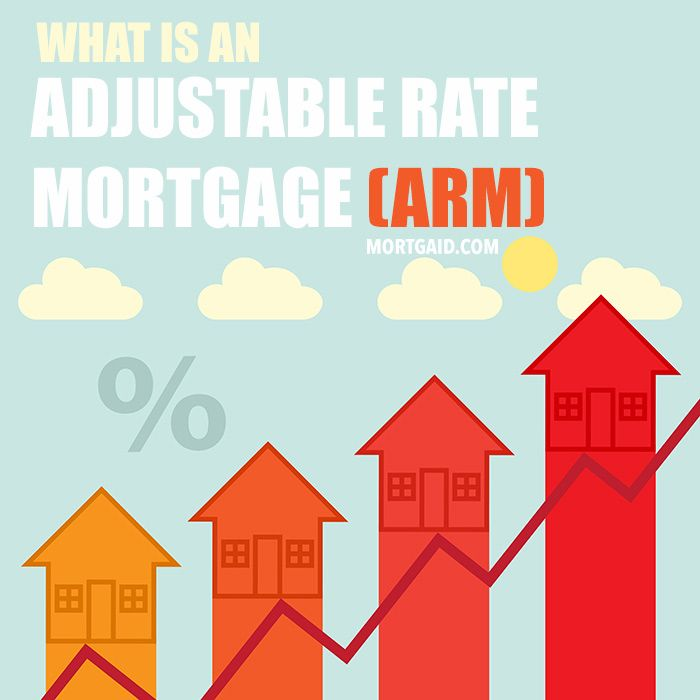 What Is An ARM (Adjustable Rate Mortgage) | Mortgage And Home Loans ... picture library library