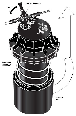 Adjusting sprinkler heads clipart picture Irrigation Helps & Tutorial - How to Adjust a Irritrol Rotor Head picture