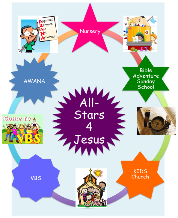 Children in sunday school clipart clip library stock Kids | The Gospel Chapel clip library stock