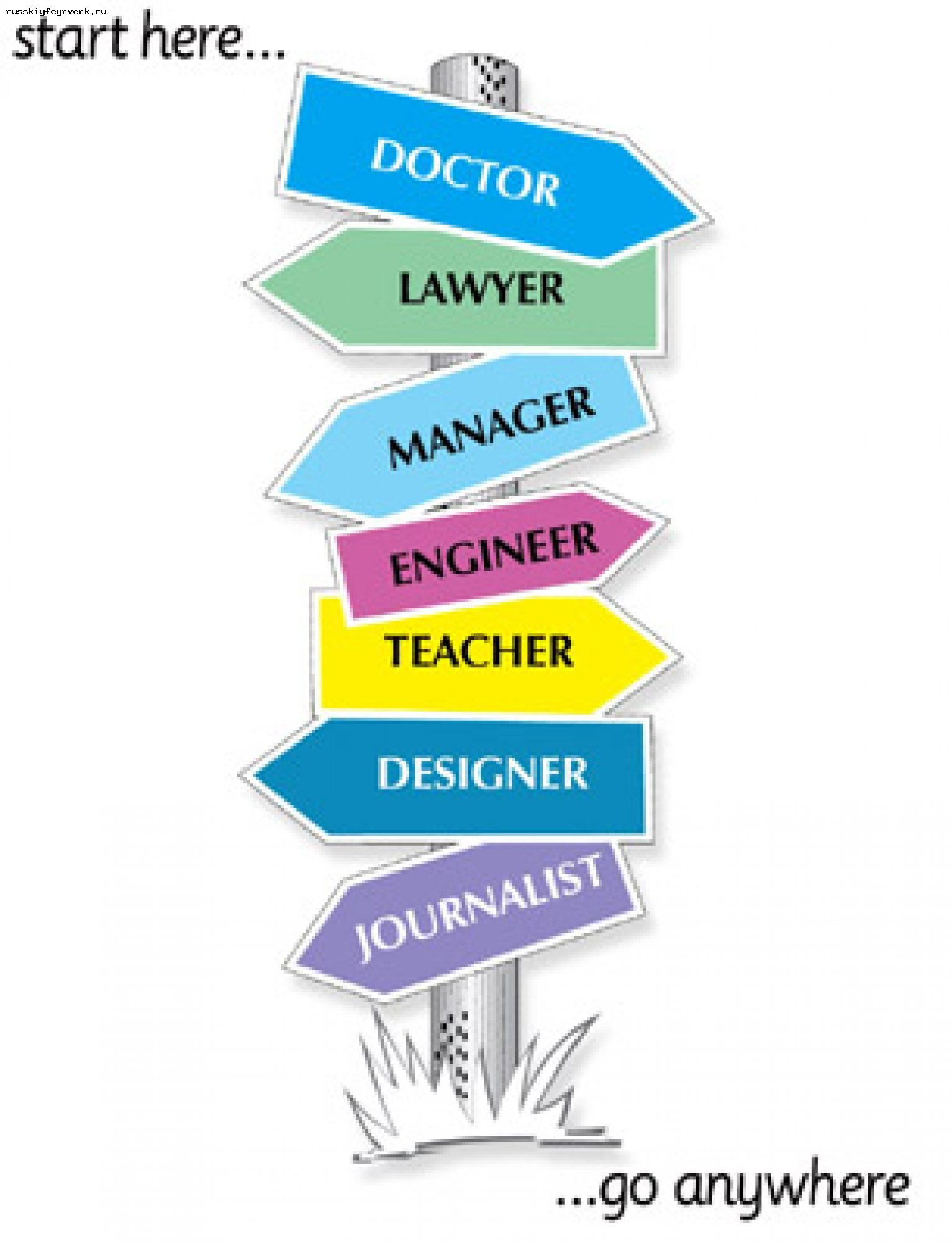 Career pathways clipart jpg transparent library 11/7/16-11/10/111 - Coast Redwood High School jpg transparent library