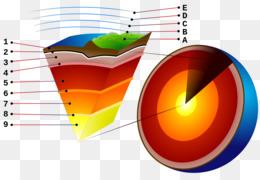 Aesthenosphere clipart image transparent Asthenosphere clipart - 10 Asthenosphere clip art image transparent