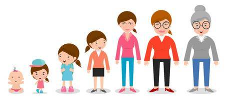 Clipart aging jpg transparent download Ageing clipart 7 » Clipart Portal jpg transparent download
