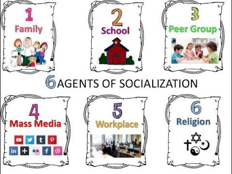 Agents of socialization clipart banner library library Agents of socialization - Part 3 : Role of father banner library library