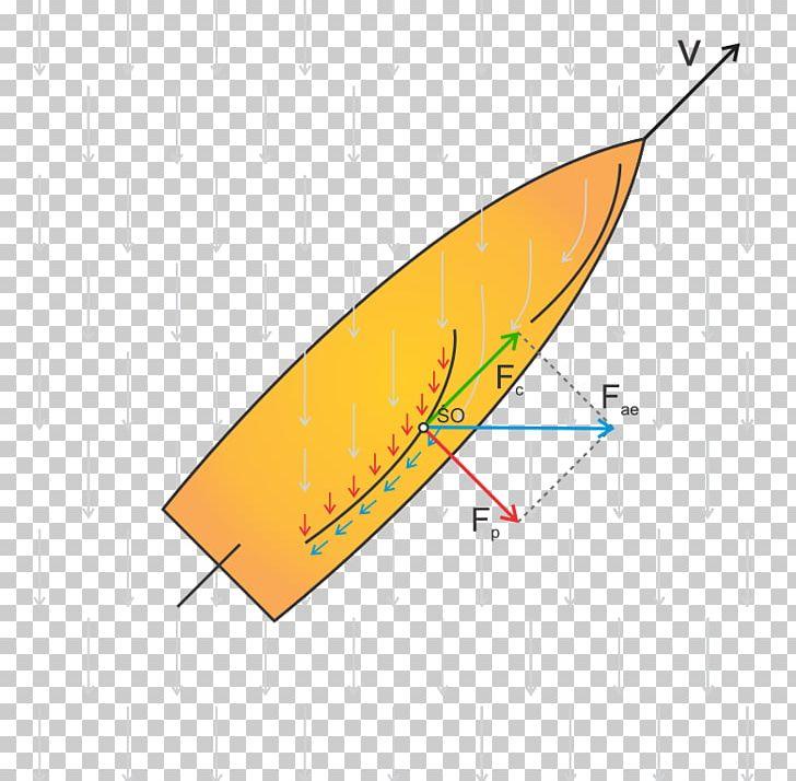Aierodynamics clipart jpg free download Aerodynamic Force Aerodynamics Sail Siła Ciągu PNG, Clipart ... jpg free download