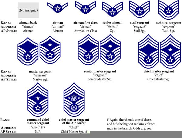 Air force rank insignia clipart clip art freeuse download Air Force Enlisted Rank Clipart   Free Images at Clker.com - vector ... clip art freeuse download