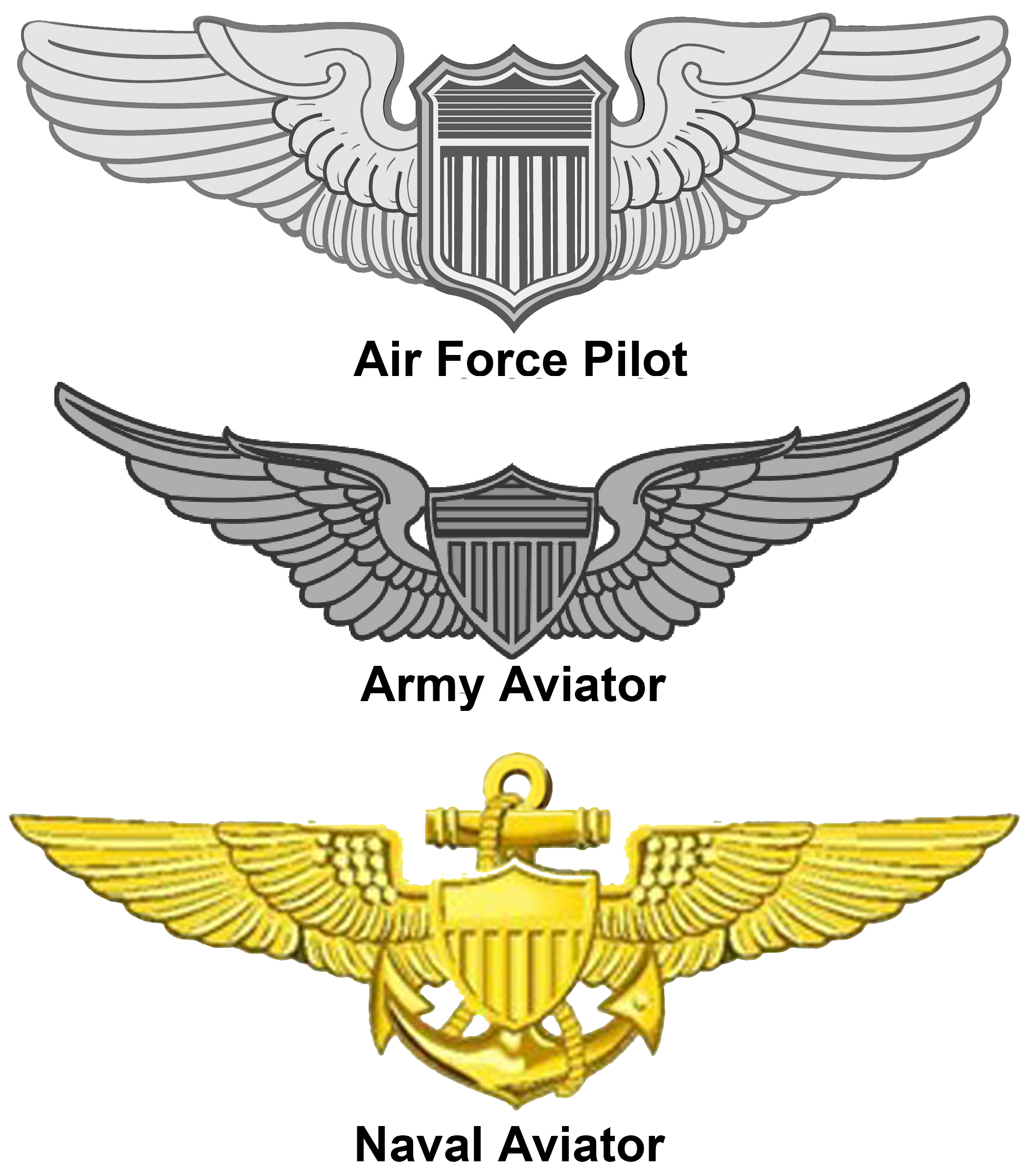 Wwii navy clipart cards free clipart library library United States Aviator Badge - Wikipedia clipart library library