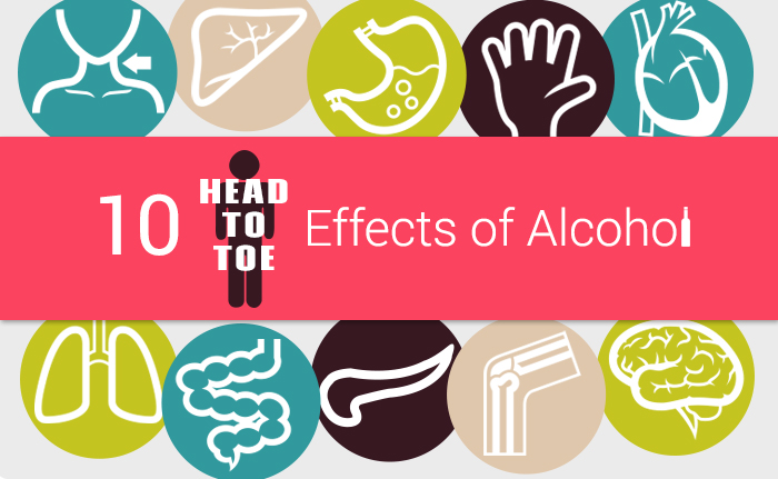 Alchohol bad for brain clipart jpg 10 Head-to-Toe Effects of Alcohol Infographic jpg