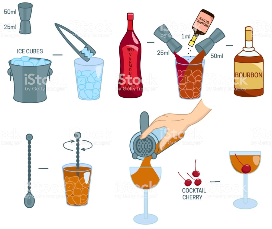 Alcohol and skelaton clipart svg royalty free Cocktail, Illustration, Martini, Cooking, Food, Product, Drink, Font ... svg royalty free