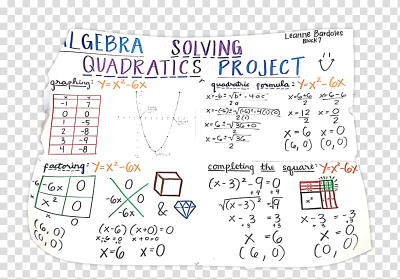 Algebra formulas clipart graphic free download Algebraic function Quadratic Equation Quadratic function Mathematics ... graphic free download