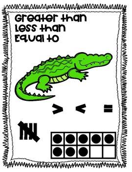 Alligator greater than less than chomp clipart clip art free stock Greater Than, Less Than, Equal To MATH GAME - CHOMP, CHOMP! clip art free stock