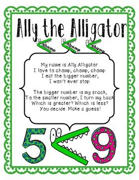 Alligator greater than less than chomp clipart clip royalty free download Ally the Alligator Loves to Chomp {Greater Than, Less Than, Equal To ... clip royalty free download