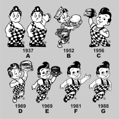 Alma fudge cartoon clipart black and white svg freeuse download Big Boy Restaurants - Wikipedia svg freeuse download