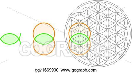 Almond shape clipart graphic download EPS Illustration - Vesica piscis in flower of life. Vector Clipart ... graphic download