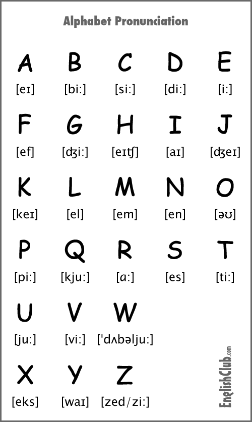 Alphabet image free download Saying the Alphabet | English Club image free download