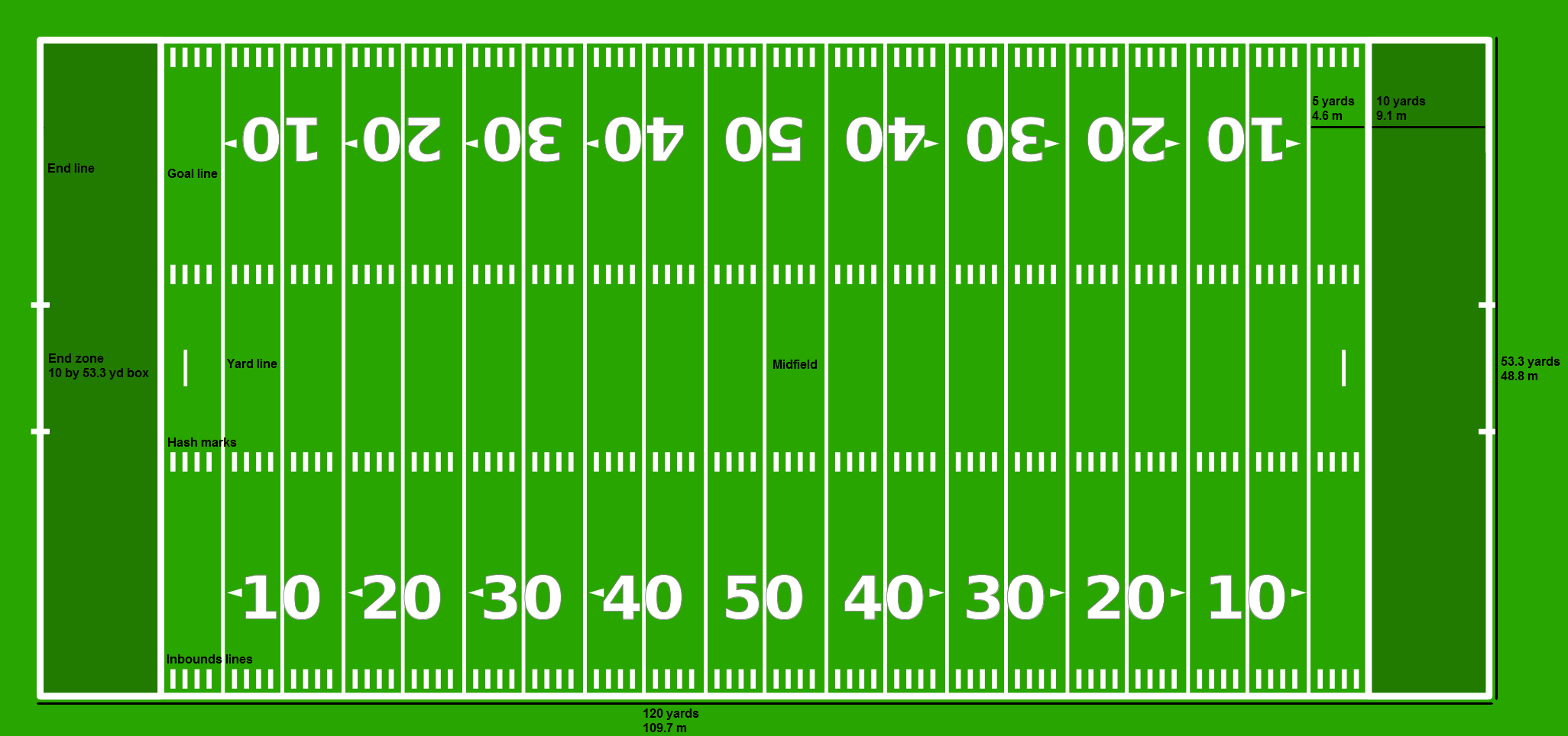 American football on field clipart png transparent stock Football Field Background Clipart - Clip Art Library png transparent stock