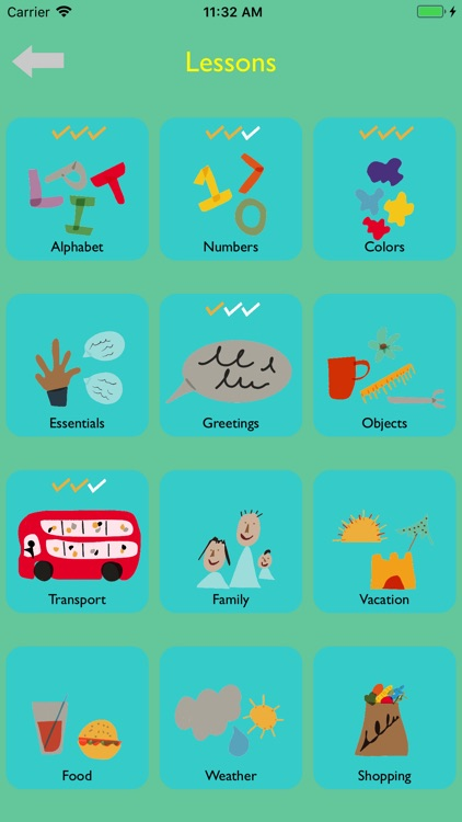 Amo espanol clipart clipart free Amo Spanish Lessons by Christian Chichon clipart free