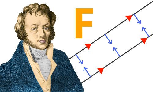 Ampere clipart image black and white stock André Marie Ampère - Biography, Facts and Pictures image black and white stock