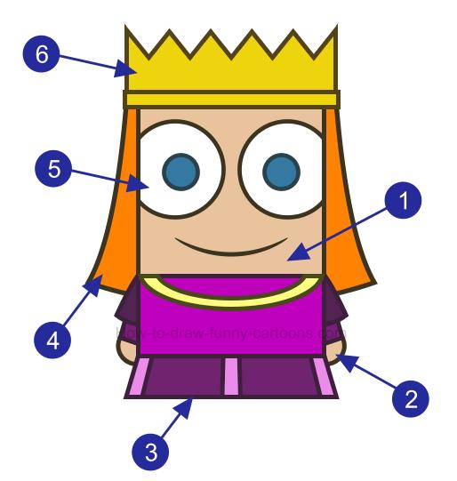Unique features of clipart graphic free library How to draw character cliparts graphic free library