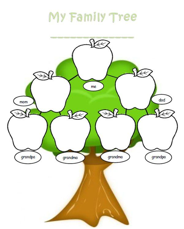 Fami clipart svg transparent Family tree template word | Free Reference Images - ClipArt Best ... svg transparent