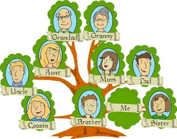 Family tree clipart pictures