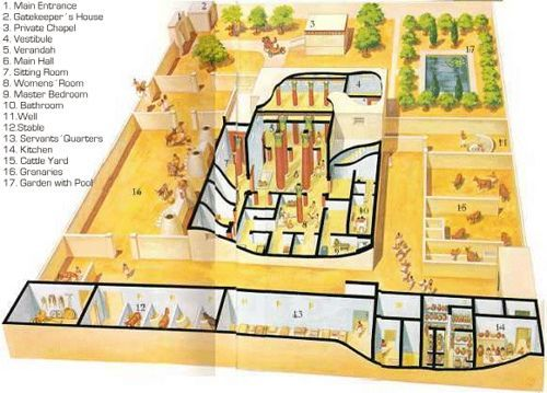 Ancient civilization house clipart stock Ancient egyptian houses floor plans | The ANCIENT EGYPT | Ancient ... stock