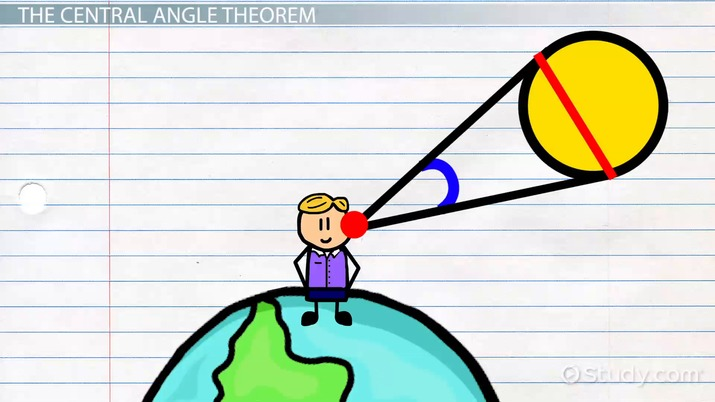 Angle definition clipart image free download What is a Central Angle? - Definition, Theorem & Formula - Video ... image free download
