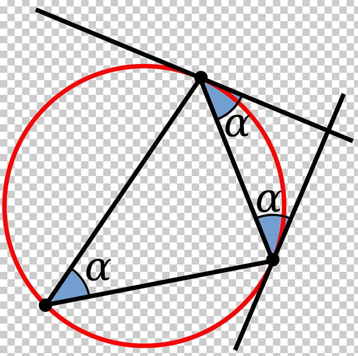 Angle definition clipart clip royalty free Circumscribed Circle Angle Geometry Point PNG, Clipart, Angle, Area ... clip royalty free
