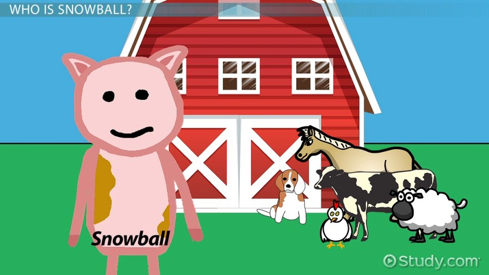 Animal farm clipart mollie clipart stock Snowball\'s Quotes from Animal Farm - Video & Lesson Transcript ... clipart stock