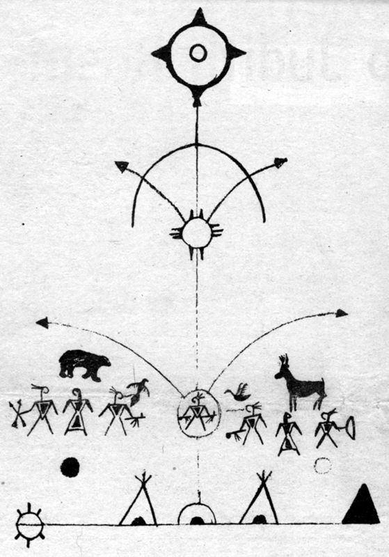 Anishinaabe creation story clipart picture freeuse stock ojibwe symbol | Click Picture to view full size | Freaks In The ... picture freeuse stock