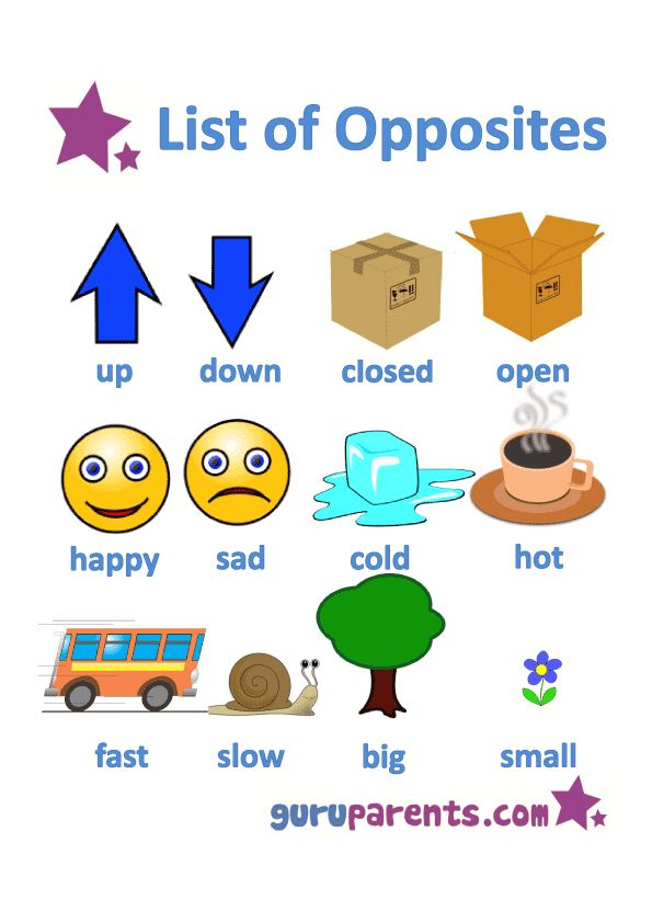 Antonyms examples clipart svg freeuse 17 Best ideas about Antonyms For Words on Pinterest | Figurative ... svg freeuse