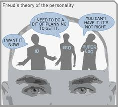 Ap psych personaly clipart graphic freeuse 23 Best Freud images in 2013 | Sigmund freud, Ap psychology, Psychology graphic freeuse