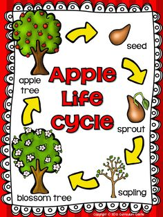 Apple tree cycle clipart. Clipartfox ddfffaffaf