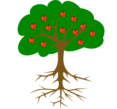 Apple tree sapling clipart vector library Image result for simple tree drawing with roots and fruit | Teaching ... vector library