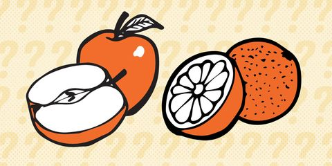 Apples and oranges love clipart svg freeuse stock Riddle of the Week #3: Apples and Oranges svg freeuse stock