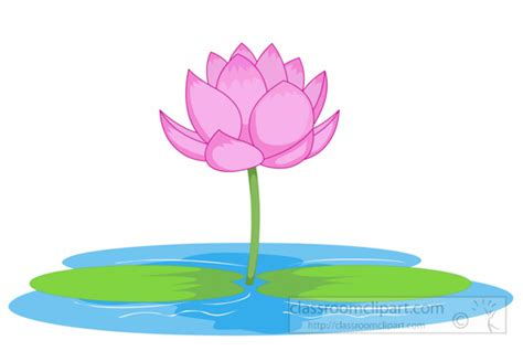 Aquatic lotus plant clipart banner royalty free stock Collection of 14 free Pond clipart lotus flower aztec clipart ... banner royalty free stock