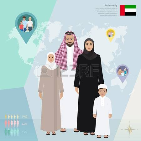 Arabic family photo clipart free download 445 Uae Man Stock Illustrations, Cliparts And Royalty Free Uae Man ... free download