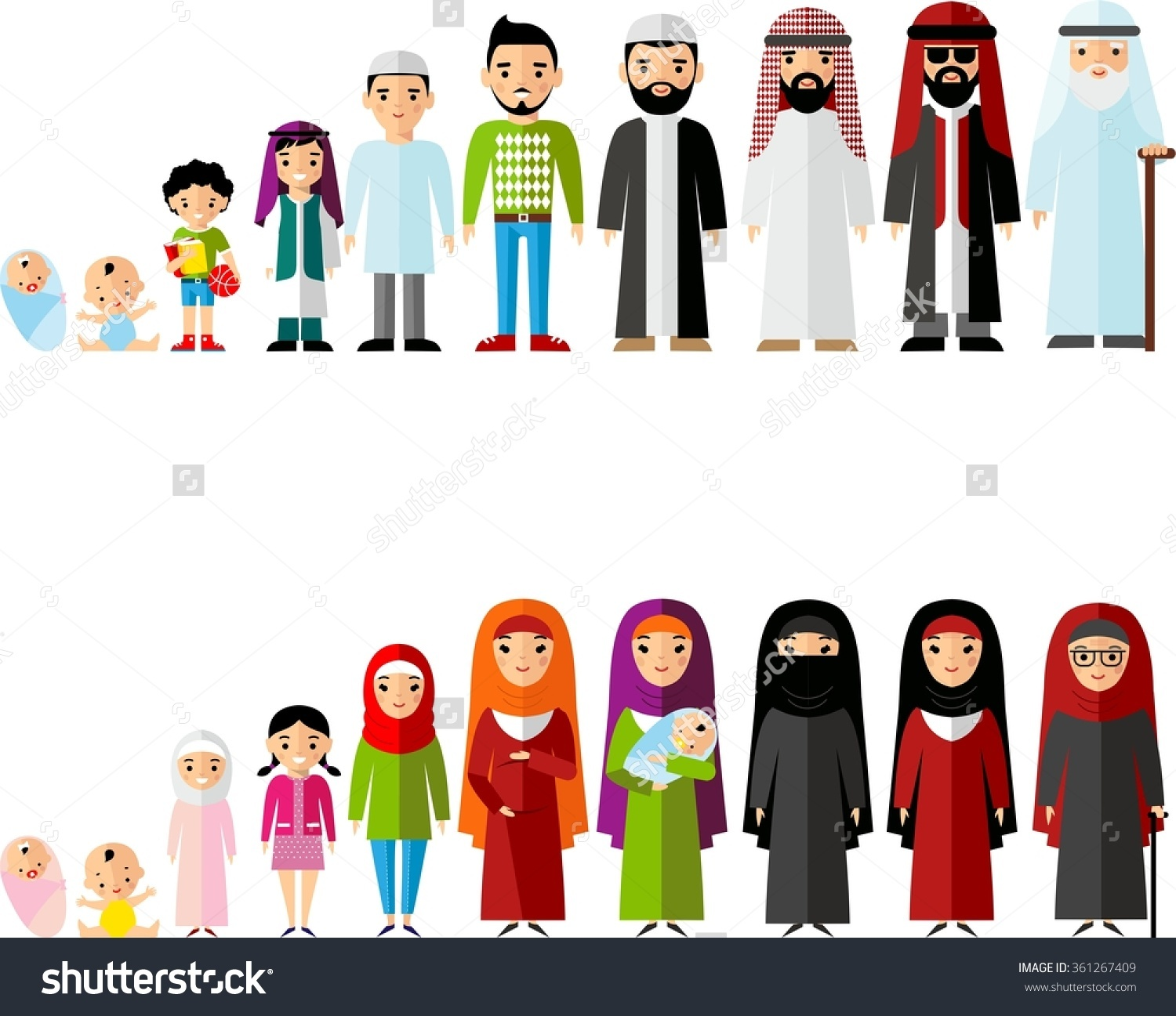Arabic family photo clipart jpg royalty free library All Age Group Arab Family Generations Stock Vector 361267409 ... jpg royalty free library