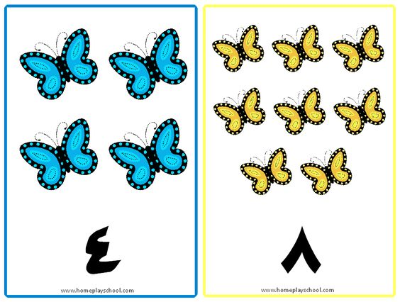 Arabic numbers clipart graphic black and white download FREE Arabic Numbers 1-10 Butterfly-Themed Flashcards by ... graphic black and white download
