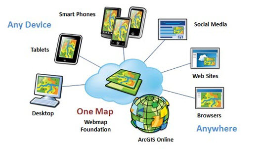 Arcgis icons clipart png royalty free library ArcGIS Icon Library for IT Architecture? | GeoNet, The Esri ... png royalty free library