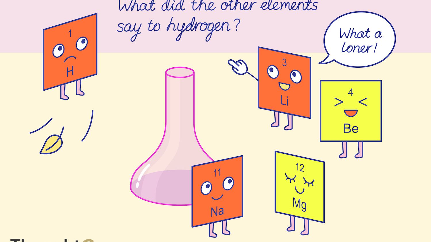 Are you positive chemistry clipart graphic freeuse Chemistry and Element Jokes and Puns graphic freeuse