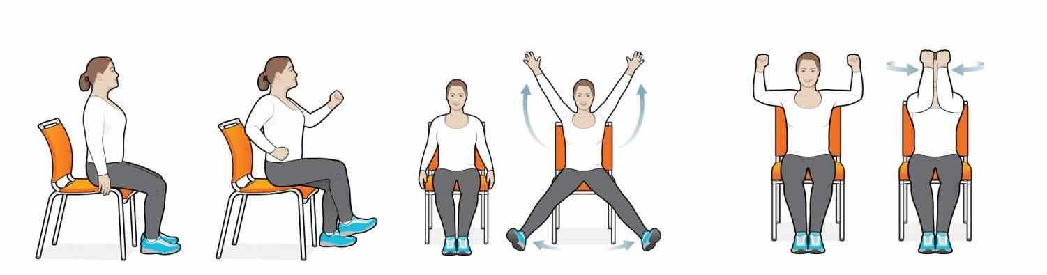 chair yoga for seniors clipart | Yoga | Chair exercises, Exercise ... clipart black and white library