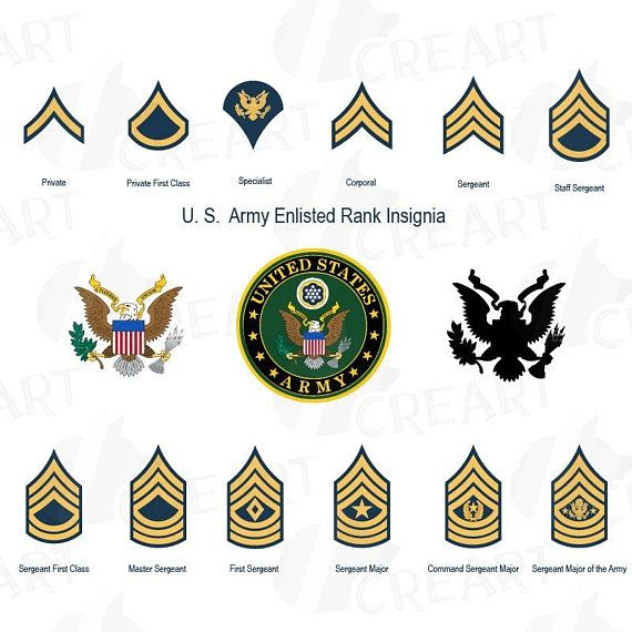 Army photo frame clipart black and white stock Pin by Keith Nelson on Cricut | Army ranks, Frame clipart, Clip art black and white stock
