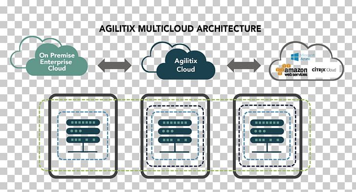 Arquitectura clipart clip library stock Architecture Multicloud Cloud Computing Organization Information ... clip library stock