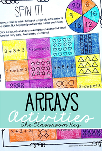 Array clipart 2nd grade stock An Anchor Chart for Teaching Arrays - The Classroom Key stock