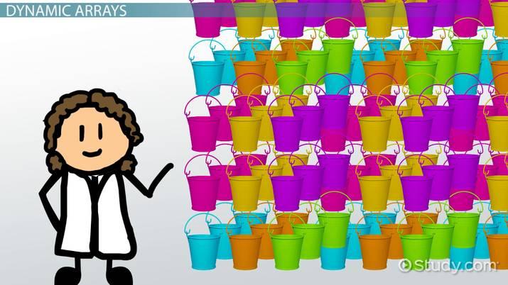 Array clipart 2nd grade banner freeuse download Java: Dynamic Arrays - Video & Lesson Transcript | Study.com banner freeuse download