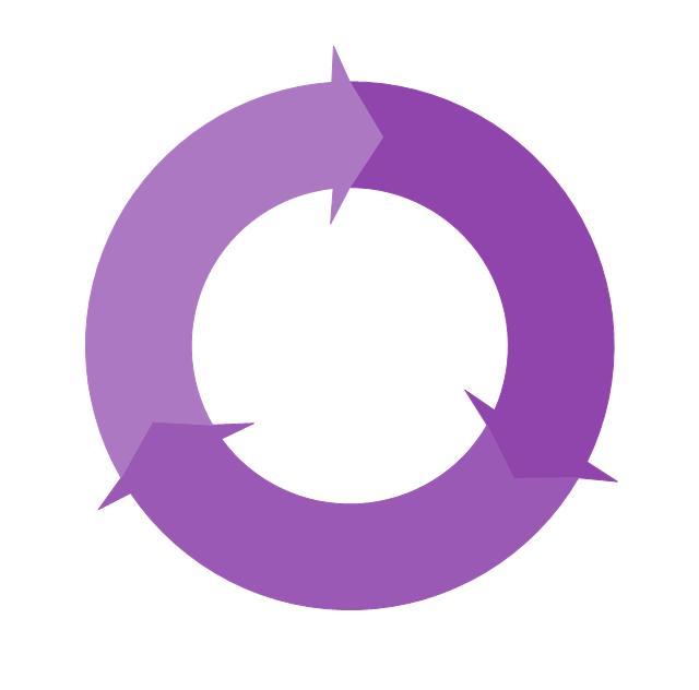 Arrow cycle clipart three jpg free stock Circular Arrows Diagrams | How to Draw a Circular Arrows Diagram ... jpg free stock