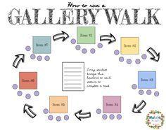 Art walk clipart clipart download Gallery walk clipart » Clipart Portal clipart download