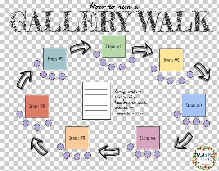 Art walk clipart picture download Gallery Walk Teacher Education Student Lesson Plan PNG, Clipart ... picture download