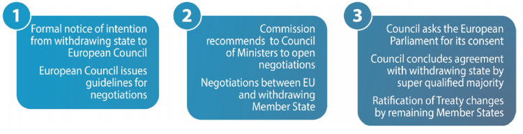 Article 50 banner transparent Article 50 TEU: Withdrawal of a Member State from the EU ... banner transparent
