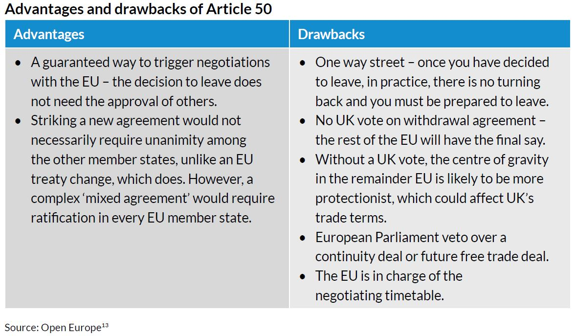 Article 50 png library download The mechanics of leaving the EU - explaining Article 50 png library download